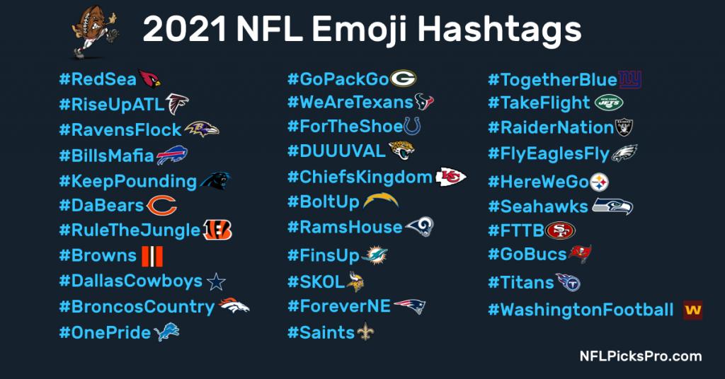 NFL Emoji Hashtags 2021